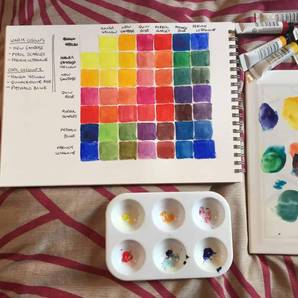 Watercolour mixing chart | Urban Sketching World