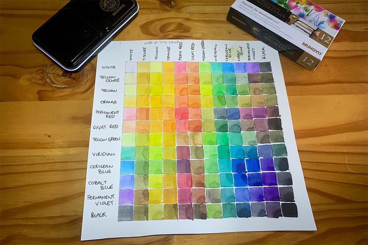 Mungyo watercolour set